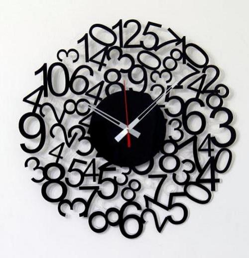 شرکت تولید ساعت دیواری فانتزی